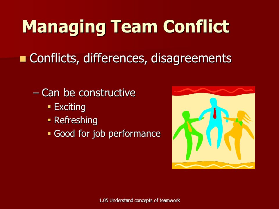 Managing Team Conflict Conflicts, differences, disagreements Conflicts, differences, disagreements –Natural result of people working together –Due to:  Personal factors  Values  Social factors 1.05 Understand concepts of teamwork