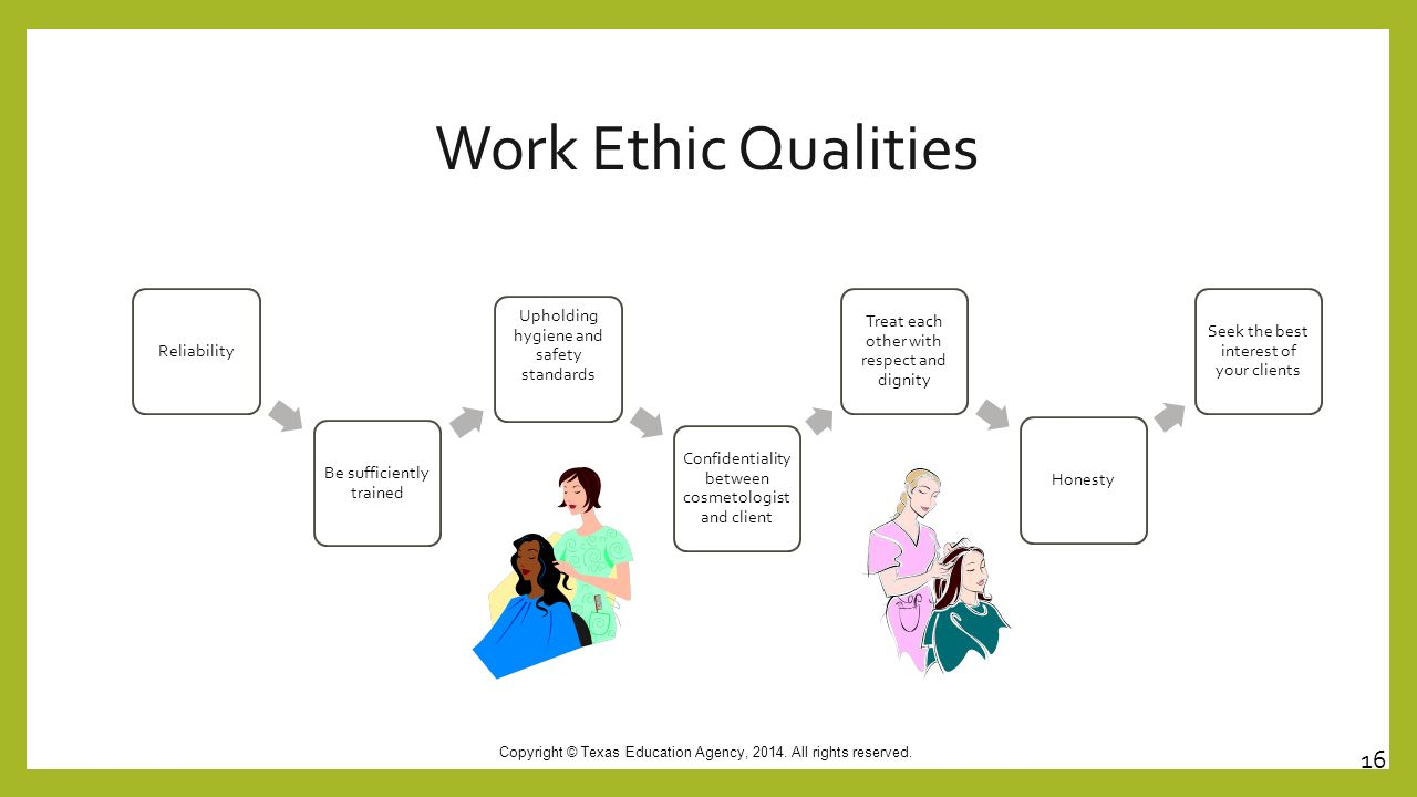 ethics in quality Ethics of quality we have to make good products because if we make poor products, we won't make money, and if we don't make money, we won't be in business.