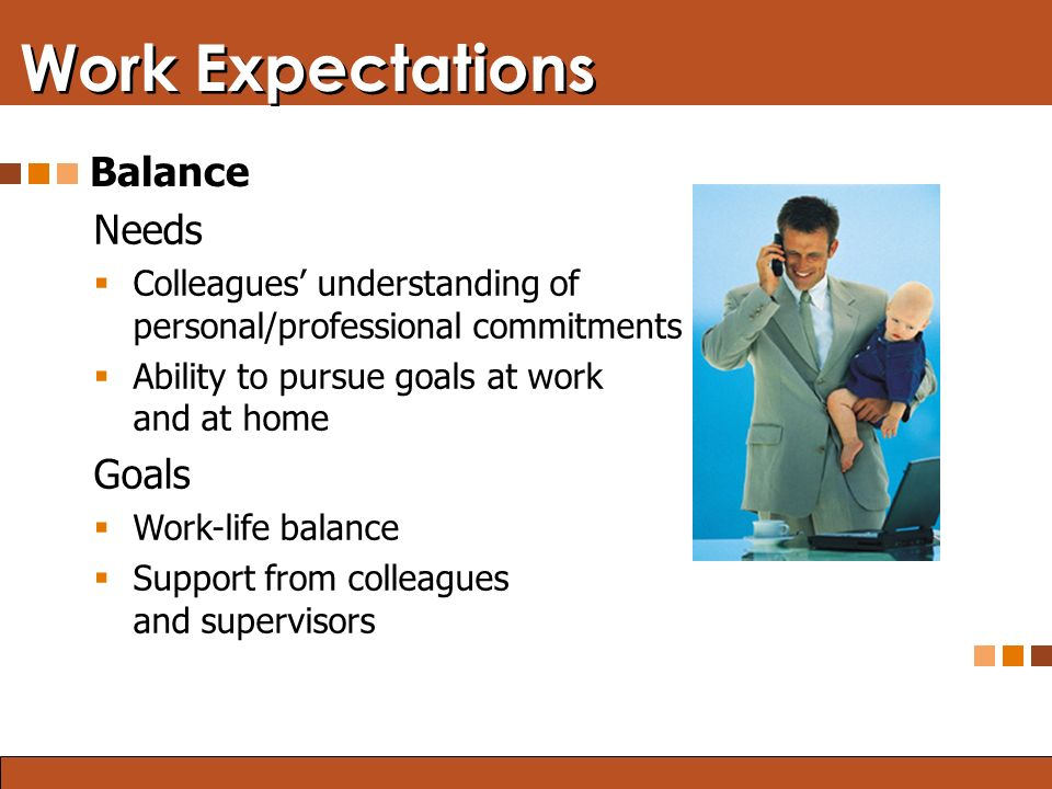 Blended Learning: Finding the Right Mix Work Expectations Balance Needs  Colleagues' understanding of personal/professional commitments  Ability to