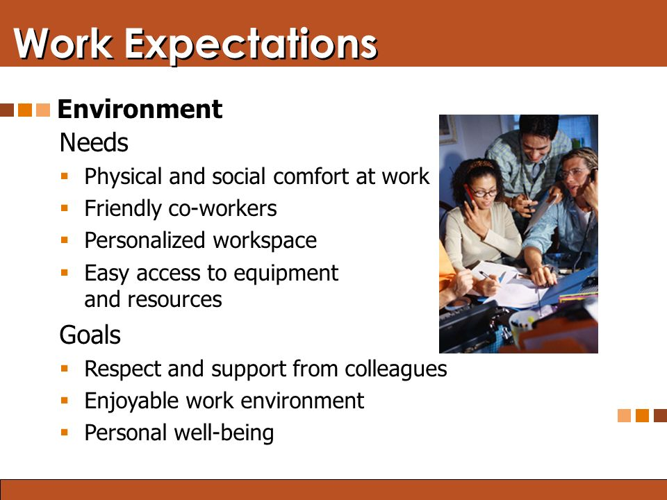 Blended Learning: Finding the Right Mix Work Expectations Environment Needs  Physical and social comfort at work  Friendly co-workers  Personalized workspace  Easy access to equipment and resources Goals  Respect and support from colleagues  Enjoyable work environment  Personal well-being