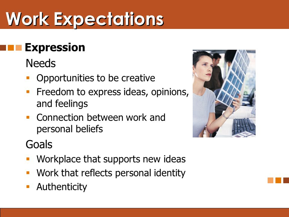 Blended Learning: Finding the Right Mix Work Expectations Expression Needs  Opportunities to be creative  Freedom to express ideas, opinions, and feelings  Connection between work and personal beliefs Goals  Workplace that supports new ideas  Work that reflects personal identity  Authenticity