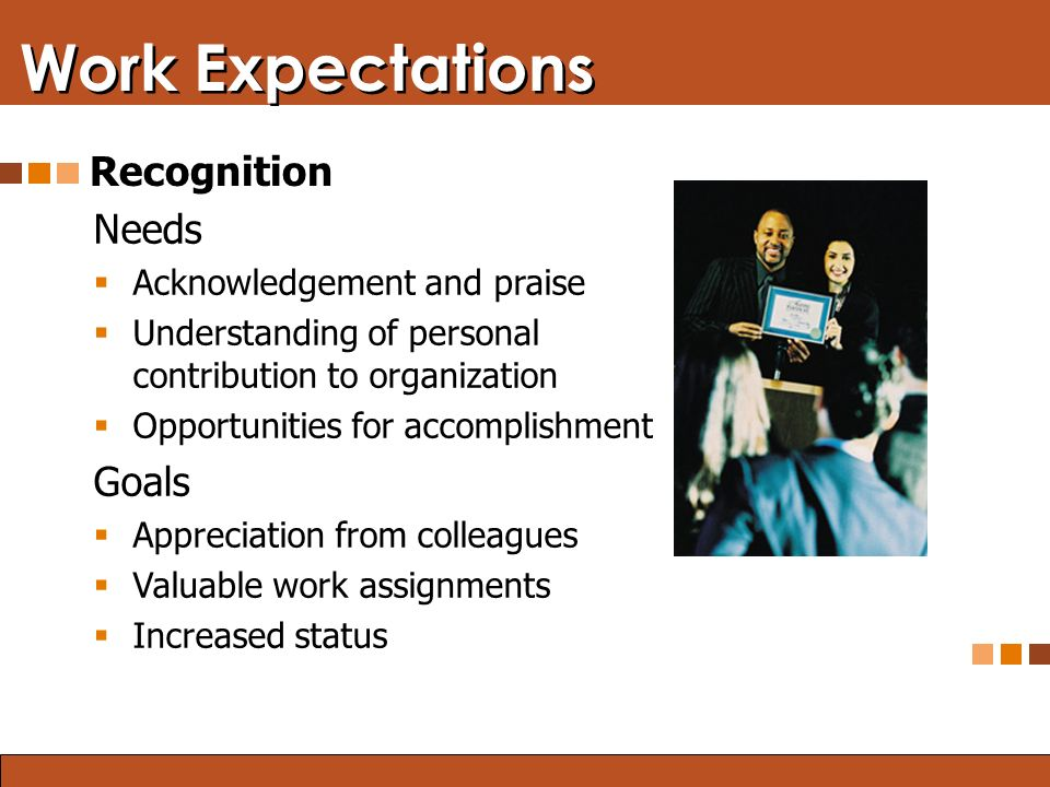 Blended Learning: Finding the Right Mix Work Expectations Recognition Needs  Acknowledgement and praise  Understanding of personal contribution to organization  Opportunities for accomplishment Goals  Appreciation from colleagues  Valuable work assignments  Increased status