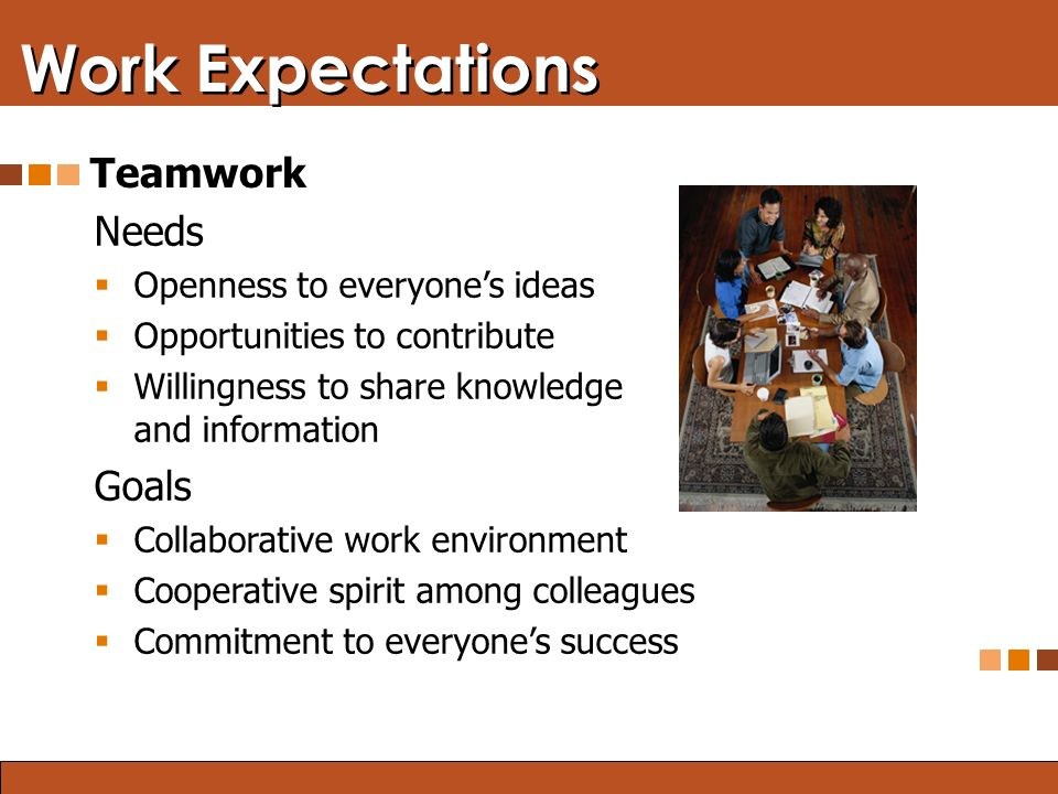 Blended Learning: Finding the Right Mix Work Expectations Teamwork Needs  Openness to everyone's ideas  Opportunities to contribute  Willingness to share knowledge and information Goals  Collaborative work environment  Cooperative spirit among colleagues  Commitment to everyone's success