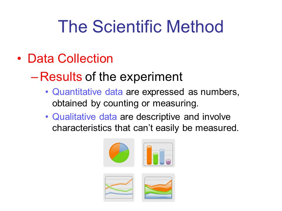 The Scientific Method Data Collection –Results of the experiment Quantitative data are expressed as numbers, obtained by counting or measuring.