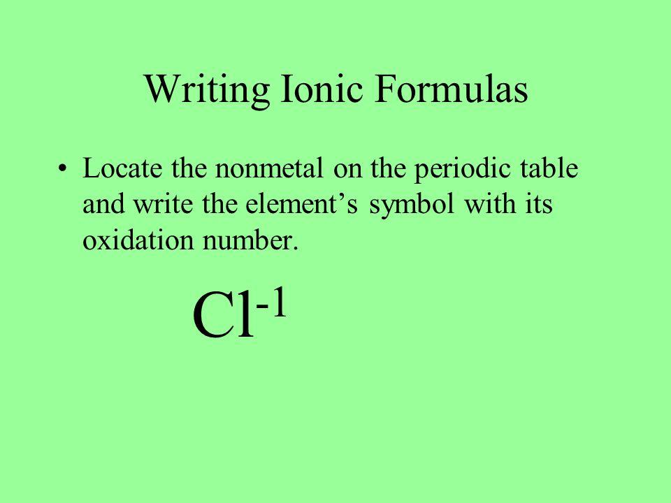 Writing ionic formulas calcium chloride locate the metal on the writing ionic formulas locate the nonmetal on the periodic table and write the elements symbol with urtaz Images