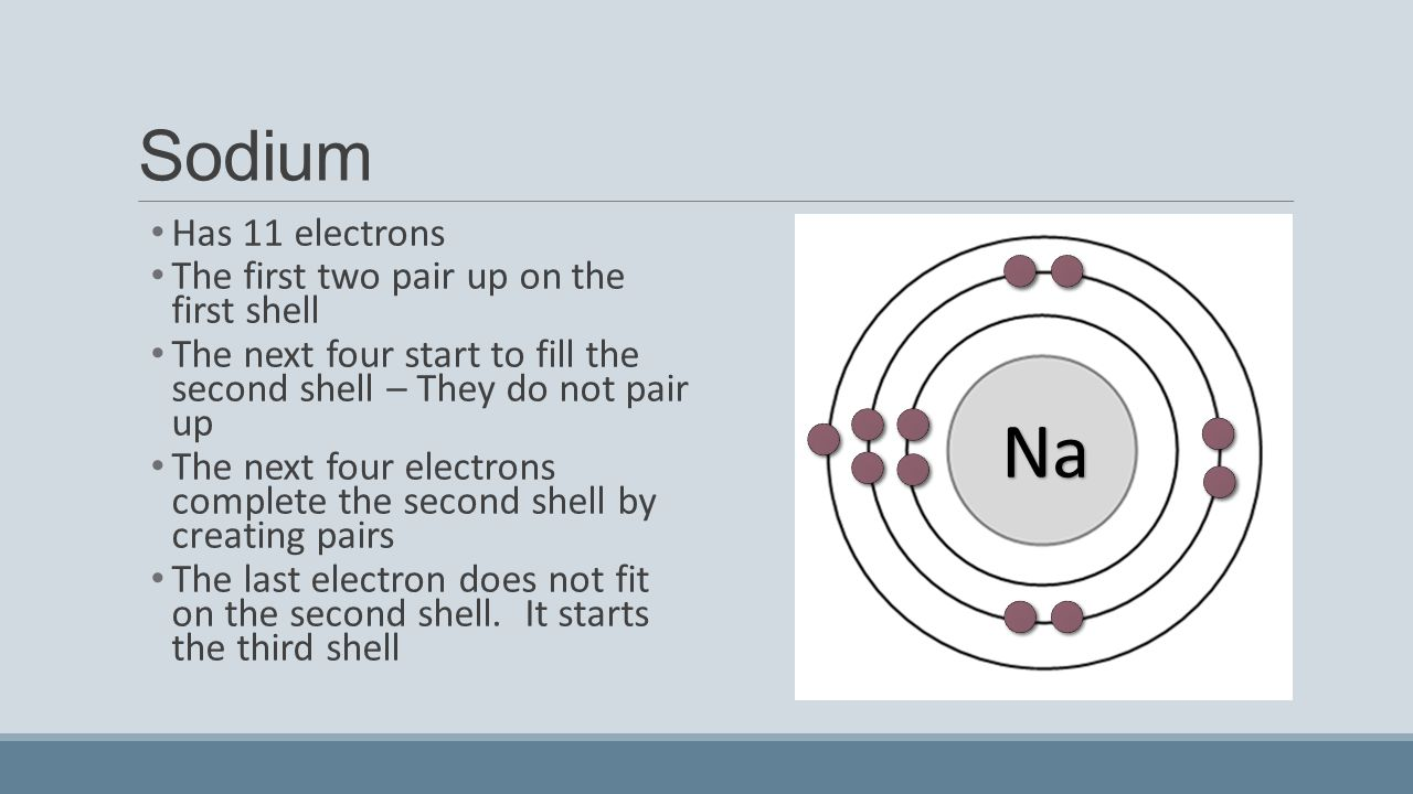 Atomic structure and nuclear chemistry worksheet