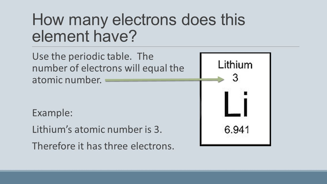 Drawing atoms chemical science review atomic structure subatomic how many electrons does this element have use the periodic table gamestrikefo Choice Image