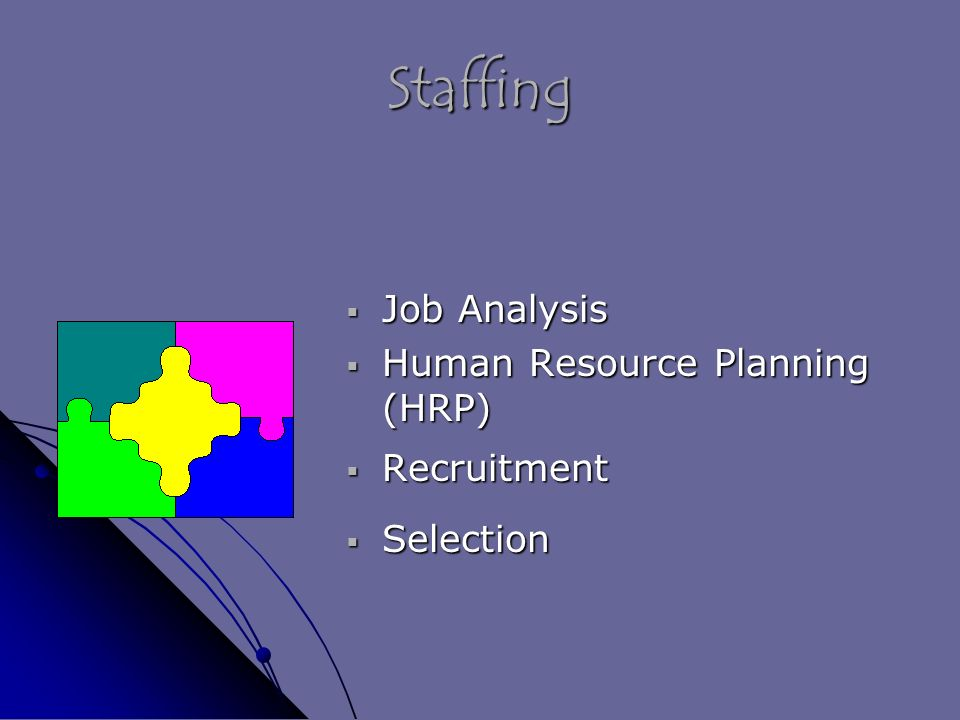 Staffing  Job Analysis  Human Resource Planning (HRP)  Recruitment  Selection