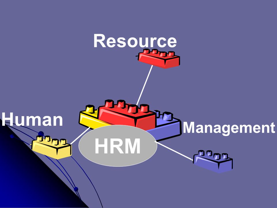 Resource HRM Management Human