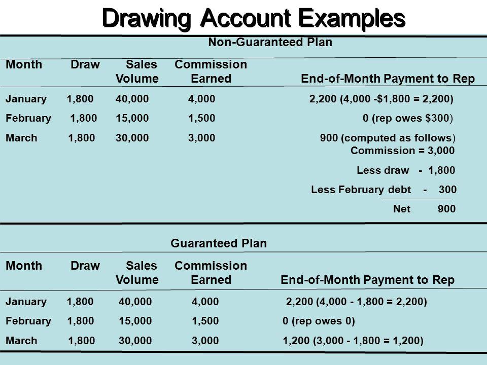 Cash converters personal loans interest rate image 3