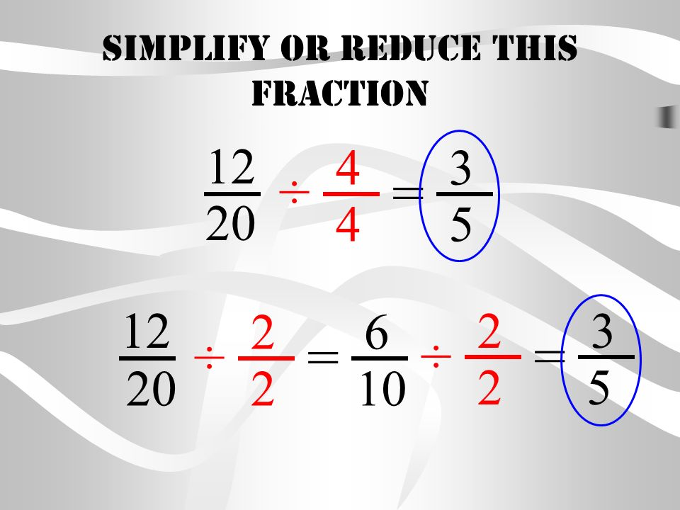 Simplifying Fractions Parts of a Fraction 3 4 = the number of ...