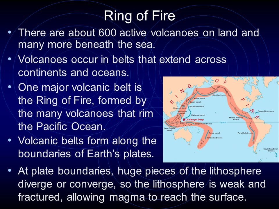 Volcanoes. Volcanoes are weak areas of Earth's crust through which ...