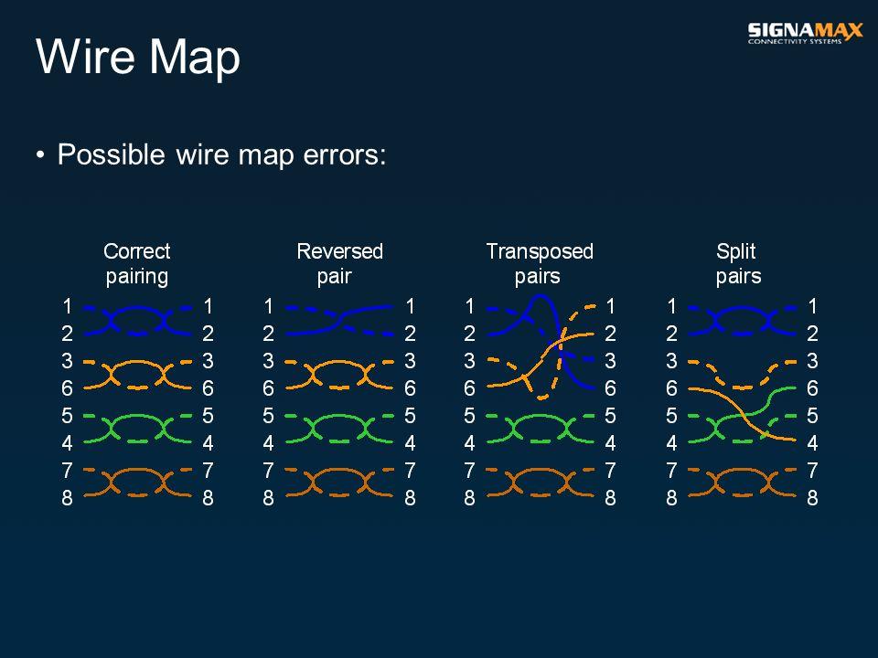Atemberaubend 95 Fantastische Datenbankschema Online Tool ...