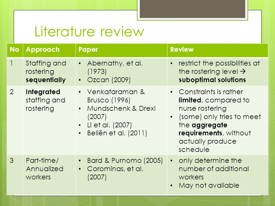 How To Write The Literature Review Of A Dissertation