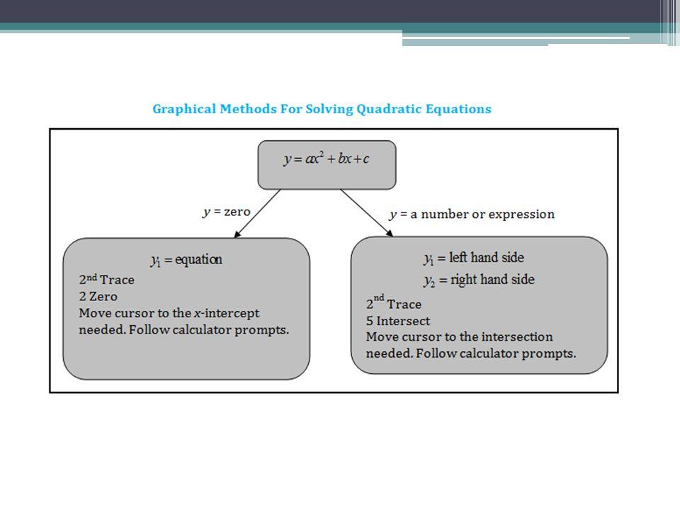 Great Solve Equation Calculator Gallery - Math Worksheets - modopol.com