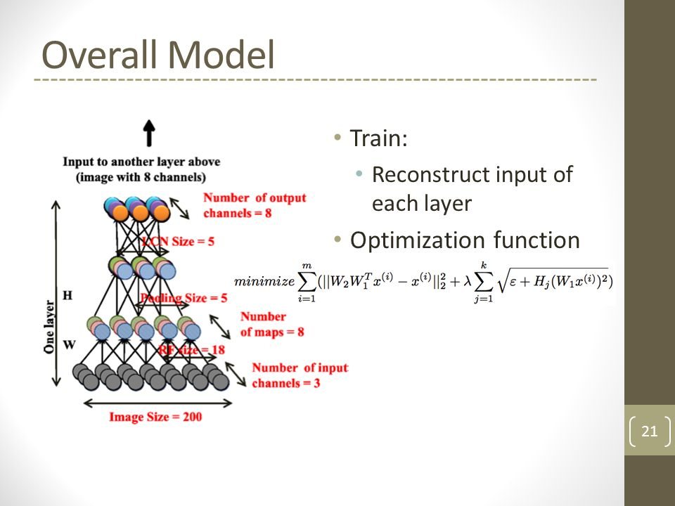Overall Model Train: Reconstruct input of each layer Optimization function 21