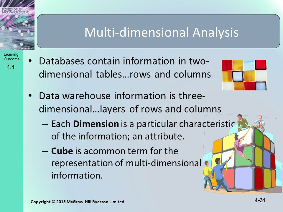 4-31 Copyright © 2015 McGraw-Hill Ryerson Limited Learning Outcome Databases contain information in two- dimensional tables…rows and columns Data ware