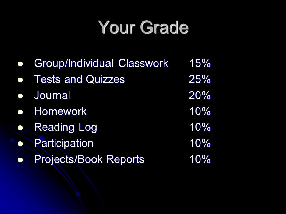 Your Grade Group/Individual Classwork15% Group/Individual Classwork15% Tests and Quizzes25% Tests and Quizzes25% Journal20% Journal20% Homework10% Homework10% Reading Log10% Reading Log10% Participation10% Participation10% Projects/Book Reports10% Projects/Book Reports10%