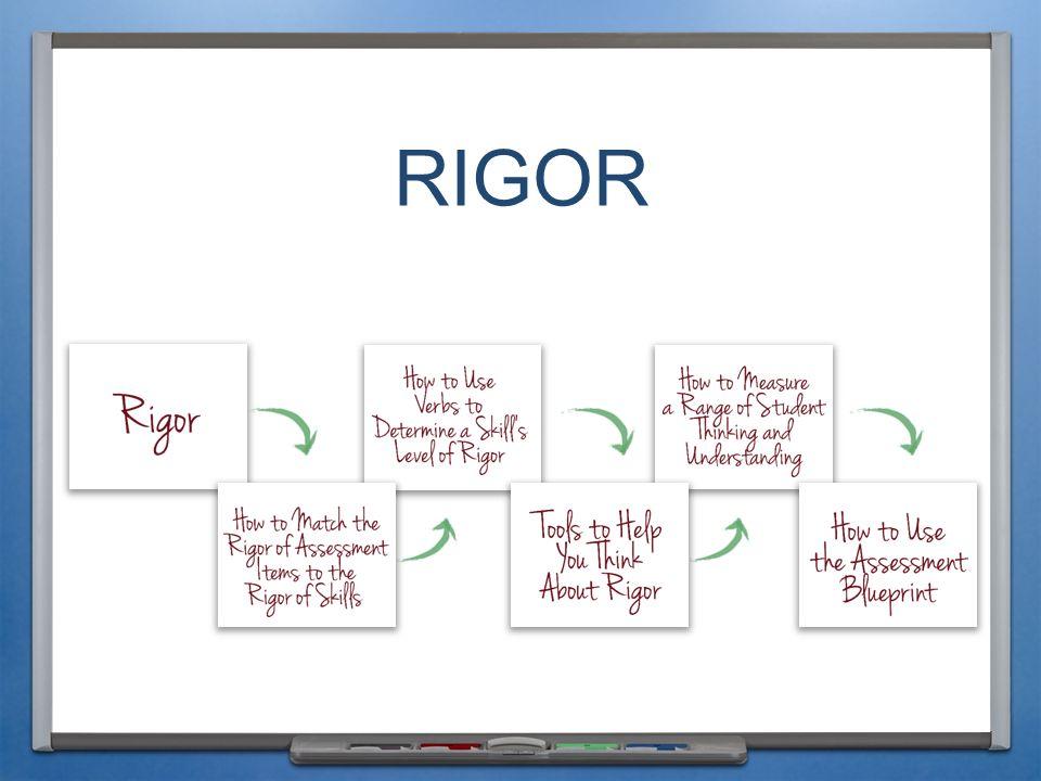 Rigor key concepts introduction purpose define what rigor means 1 rigor malvernweather Gallery