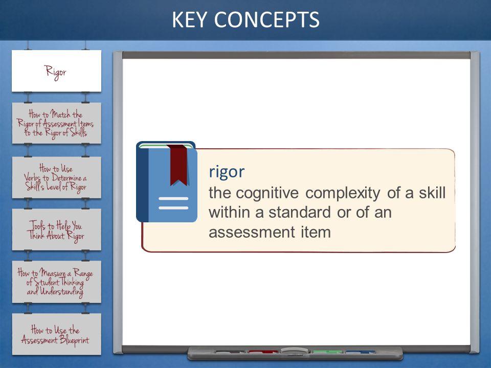 Rigor key concepts introduction purpose define what rigor means 5 rigor malvernweather Gallery
