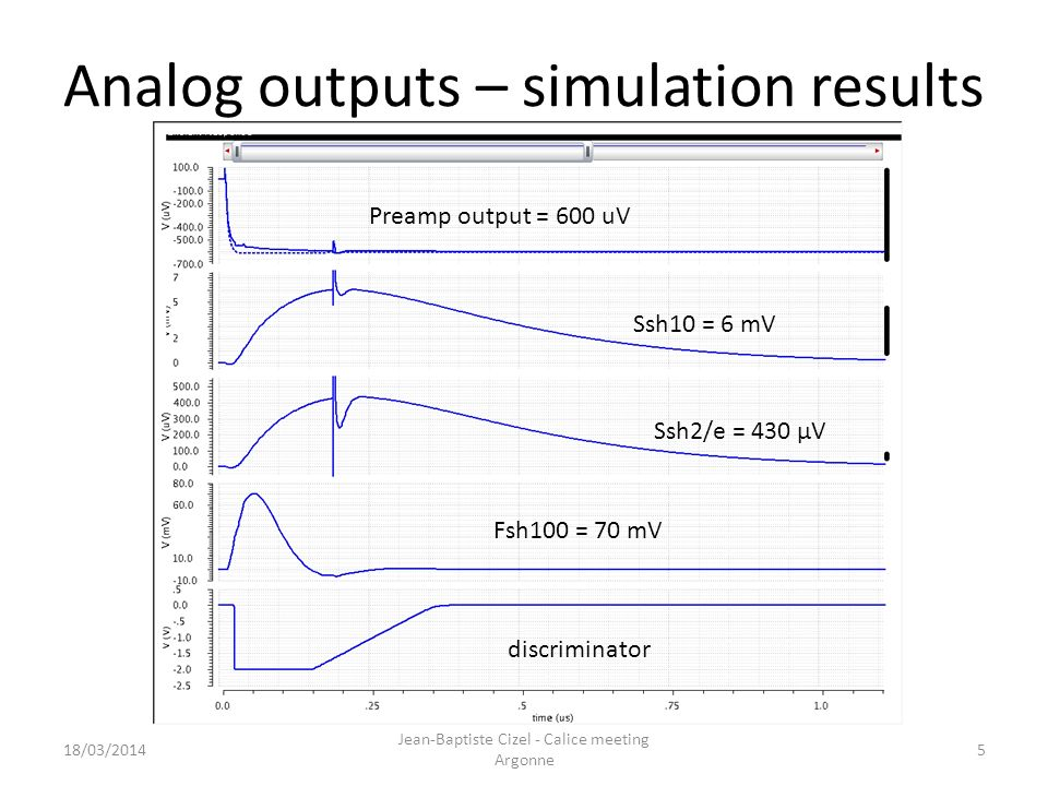Analog outputs – simulation results Preamp output = 600 uV Ssh10 = 6 mV Ssh2/e = 430 µV Fsh100 = 70 mV discriminator 18/03/2014 Jean-Baptiste Cizel - Calice meeting Argonne 5