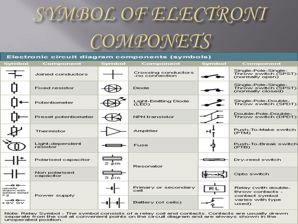 Nice Electronic Components Symbols Crest Everything You Need To