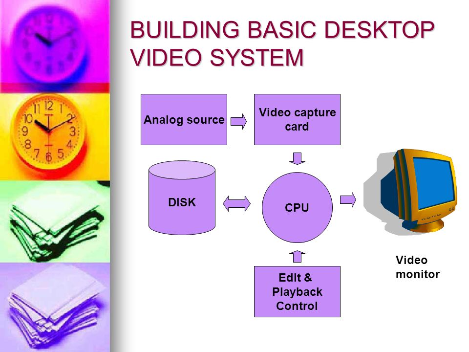 BUILDING BASIC DESKTOP VIDEO SYSTEM Analog source Video capture card Edit & Playback Control CPU DISK Video monitor