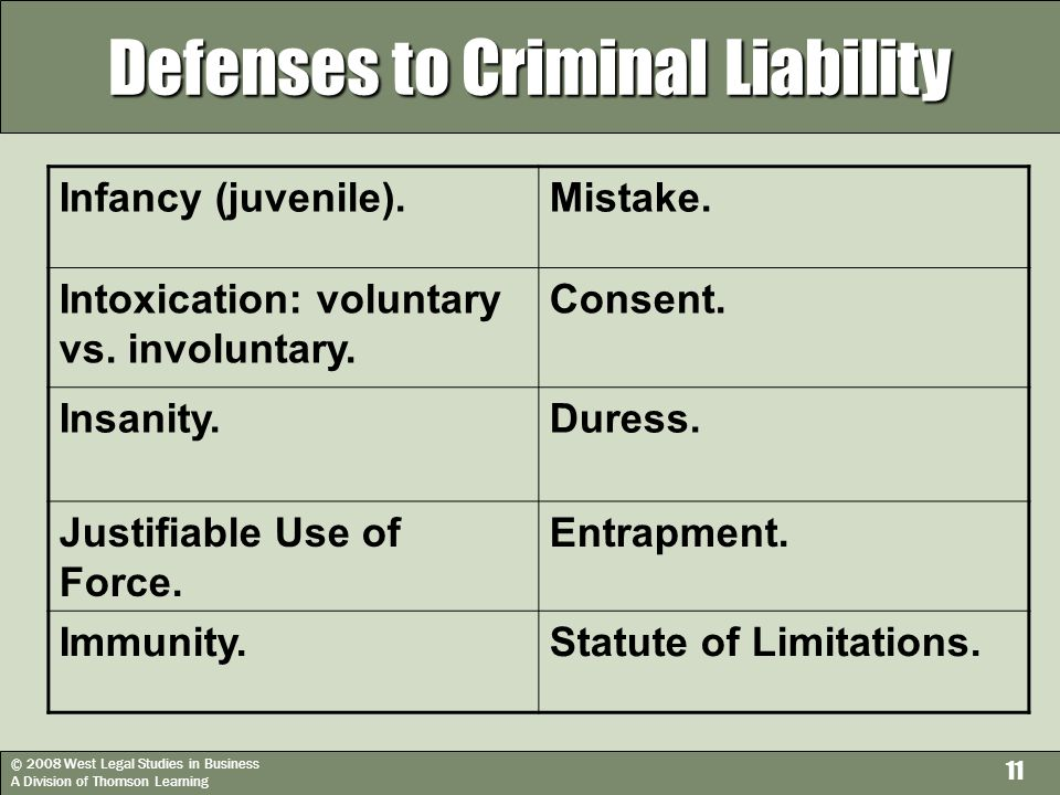 © 2008 West Legal Studies in Business A Division of Thomson Learning 11 Defenses to Criminal Liability Infancy (juvenile).Mistake.