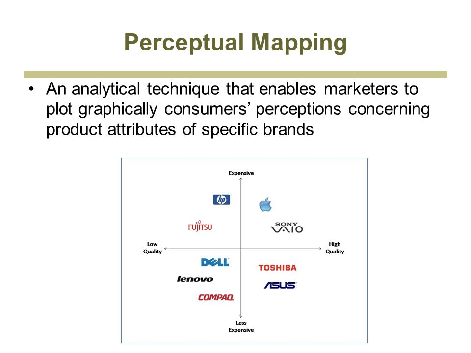 Perceptual Mapping An analytical technique that enables marketers to plot graphically consumers' perceptions concerning product attributes of specific brands
