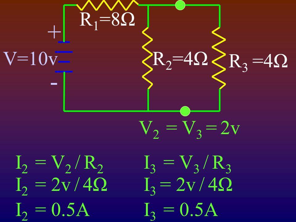 I 2 = V 2 / R 2 I 2 = 2v / 4Ω I 2 = 0.5A I 3 = V 3 / R 3 I 3 = 2v / 4Ω I 3 = 0.5A + - V=10v R 3 =4Ω R 1 =8Ω R 2 =4Ω