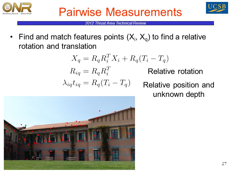 2012 Thrust Area Technical Review Pairwise Measurements Find and match features points (X i, X q ) to find a relative rotation and translation 27 Relative rotation Relative position and unknown depth