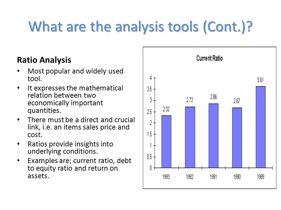 Financial Statement Analysis A Student Who's Results are Better ...