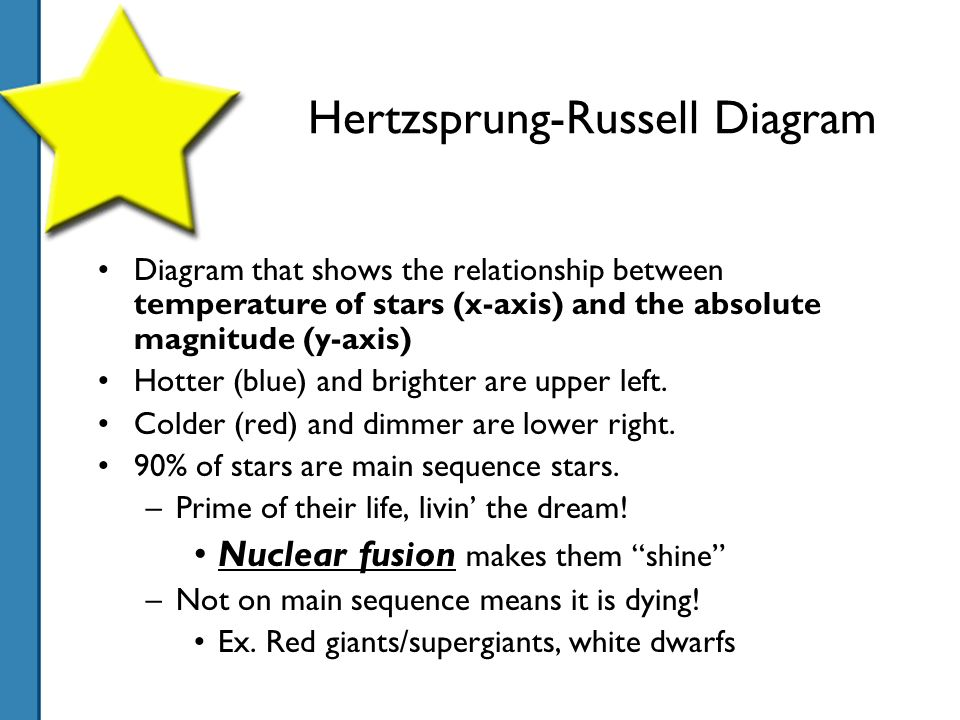 Stars 1asuringdistances to stars 2ars arent always there 6 hertzsprung russell diagram ccuart Images