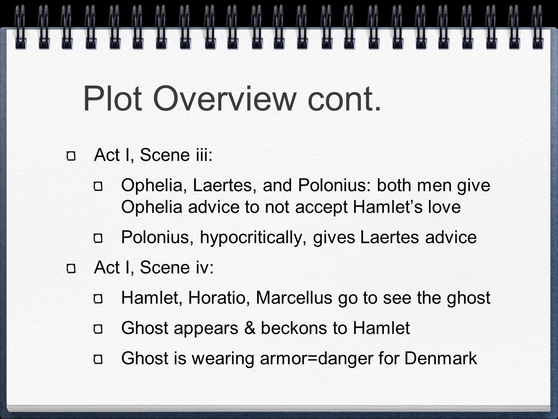 did hamlet love ophelia essay