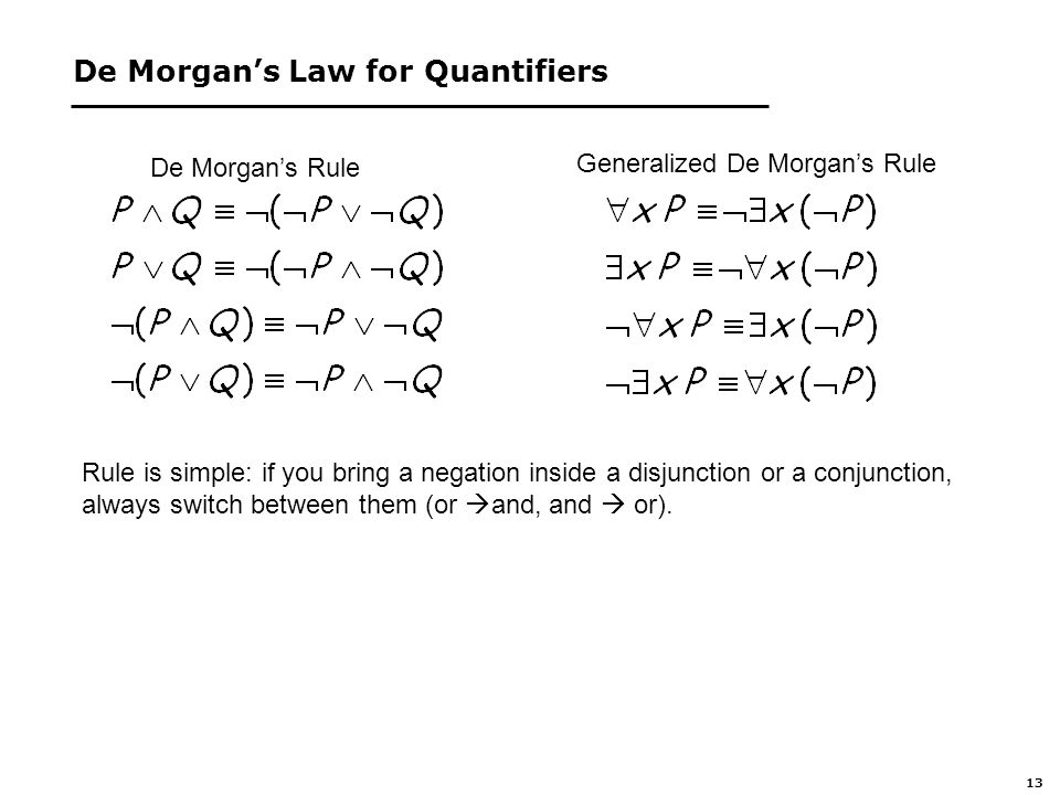 13 De Morgan's Law for Quantifiers De Morgan's Rule Generalized De Morgan's Rule Rule is simple: if you bring a negation inside a disjunction or a conjunction, always switch between them (or  and, and  or).