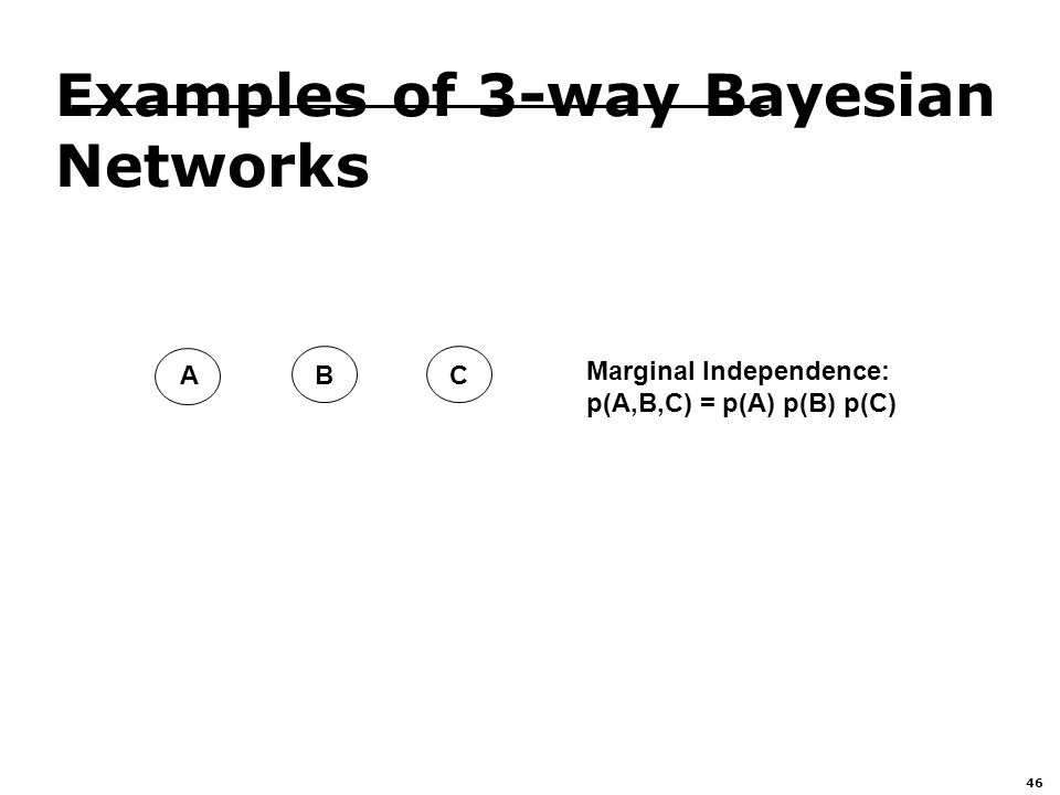 46 Examples of 3-way Bayesian Networks ACB Marginal Independence: p(A,B,C) = p(A) p(B) p(C)