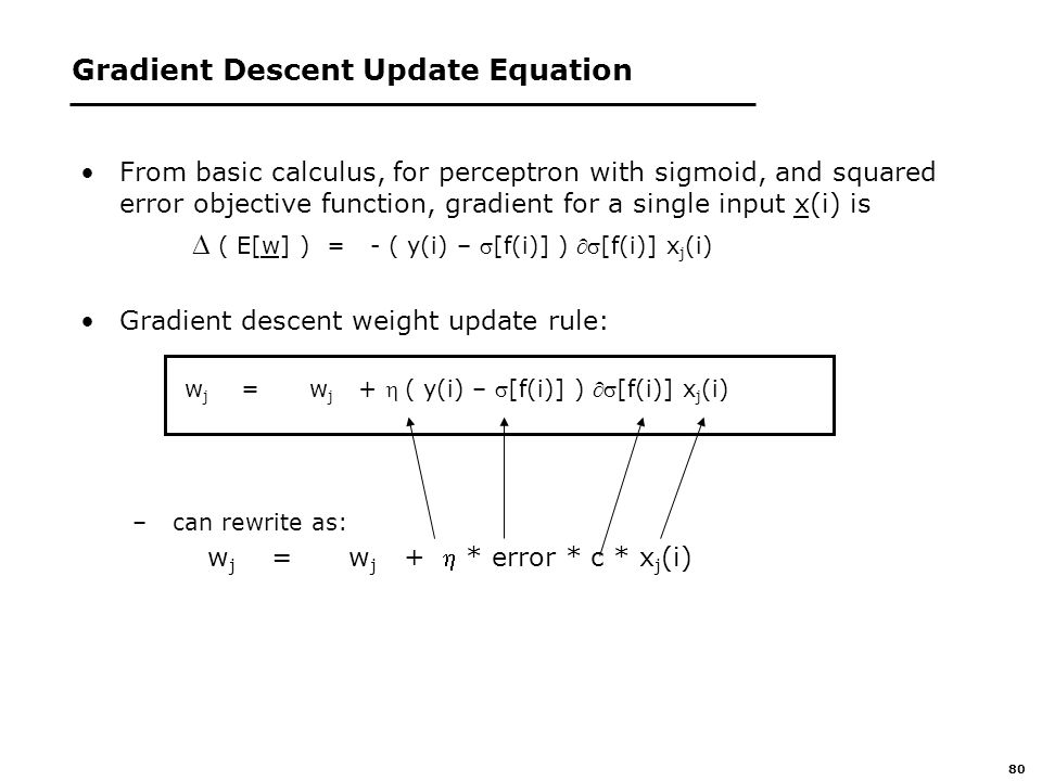 80 Gradient Descent Update Equation From basic calculus, for perceptron with sigmoid, and squared error objective function, gradient for a single input x(i) is  ( E[w] ) = - ( y(i) – [f(i)] ) [f(i)] x j (i) Gradient descent weight update rule: w j = w j + ( y(i) – [f(i)] ) [f(i)] x j (i) – can rewrite as:  w j = w j + * error * c * x j (i)