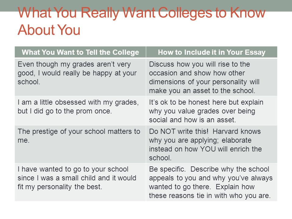 college application essay writing application essays for state  what you really want colleges to know about you what you want to tell the collegehow
