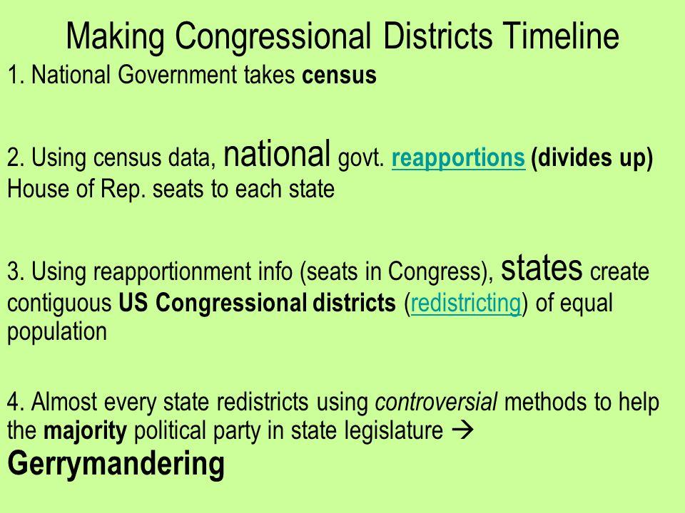 how effective is congress