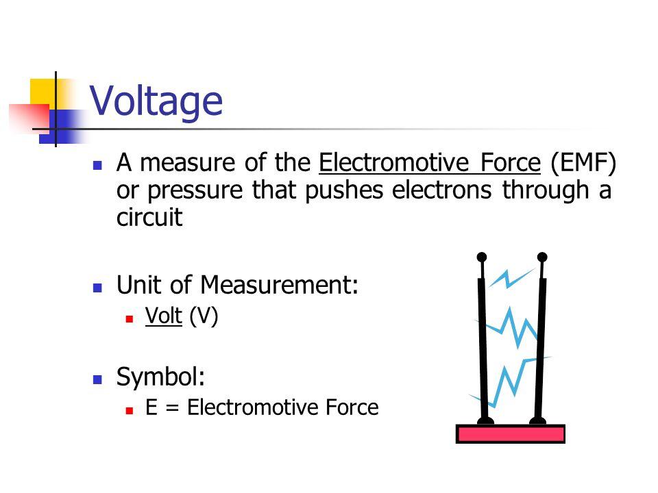 Electrical Measurement Ohms Law Watts Law Cvsd Electronics Ppt