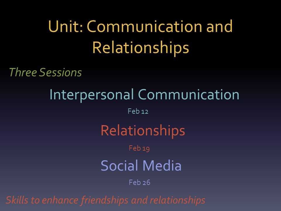 Unit: Communication and Relationships Interpersonal Communication Relationships Social Media Feb 12 Feb 19 Feb 26 Skills to enhance friendships and relationships Three Sessions