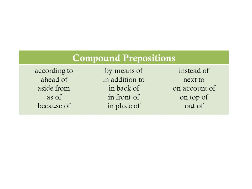 Compound Prepositions according to ahead of aside from as of because of by means of in addition to in back of in front of in place of instead of next to on account of on top of out of
