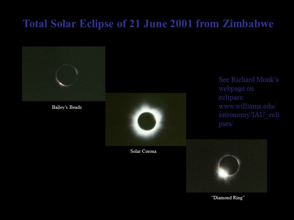 Total Solar Eclipse of 21 June 2001 from Zimbabwe See Richard Monk's webpage on eclipses: www.williams.edu/ astronomy/IAU_ecli pses/ Bailey's Beads Solar Corona Diamond Ring