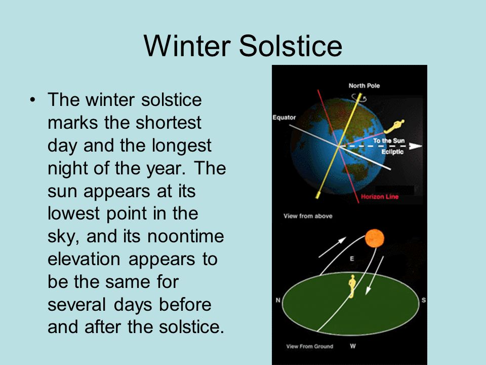 Winter Solstice The winter solstice marks the shortest day and the longest night of the year.