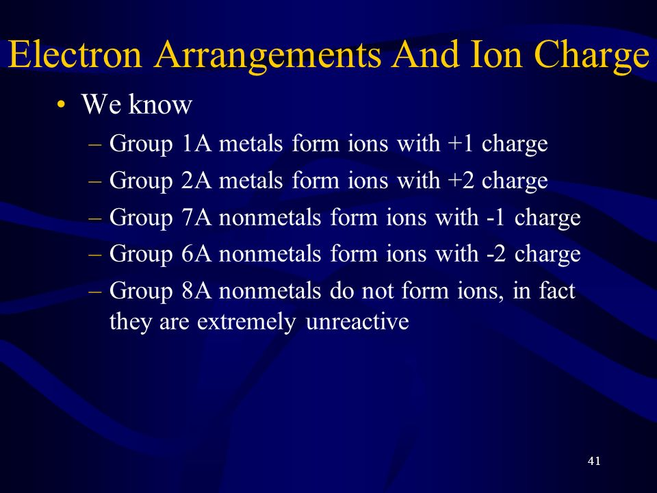 1 Inside Atoms and Molecules Chapter 3. 2 Are Atoms Really ...