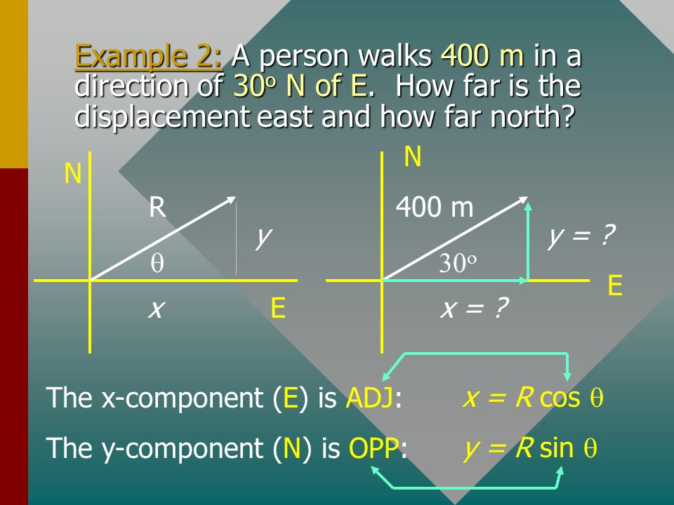 Finding Components of Vectors A component is the effect of a vector along other directions.