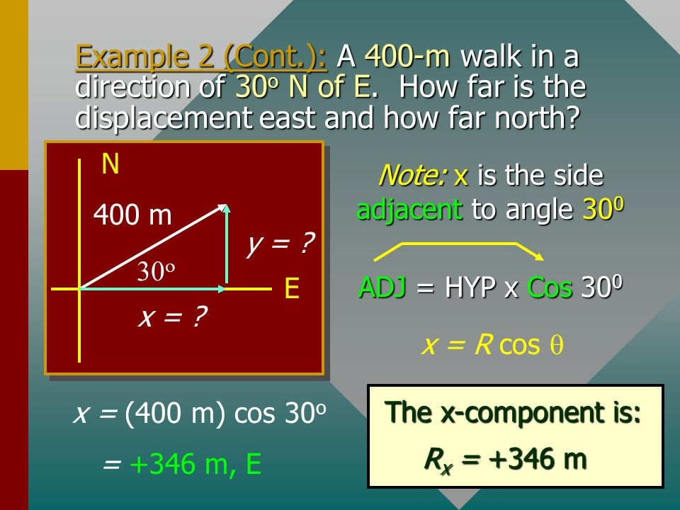 Example 2: A person walks 400 m in a direction of 30 o N of E.