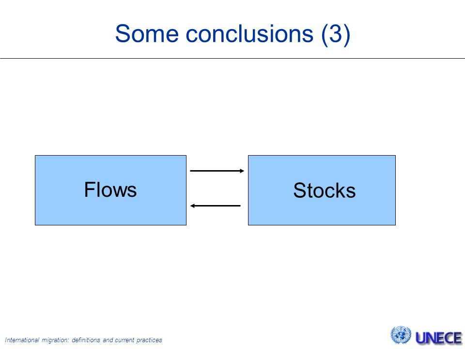 International migration: definitions and current practices Some conclusions (3) Stocks Flows