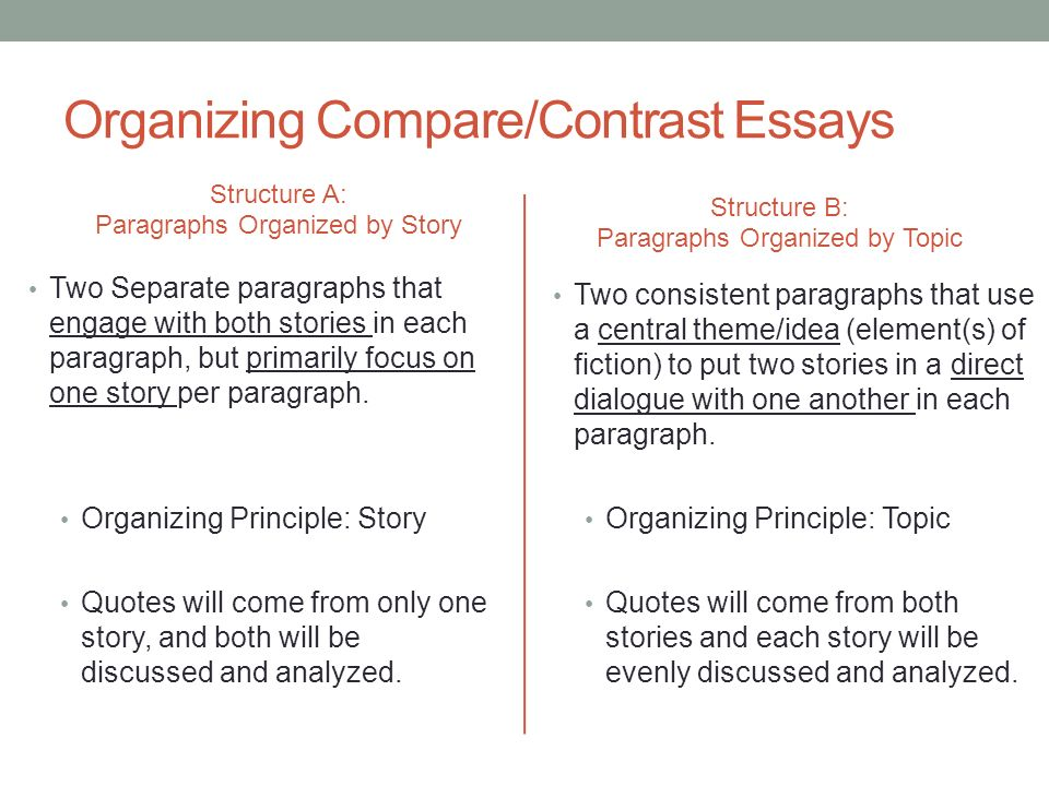 direct comparison compare contrast essay