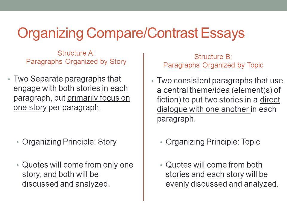 contrasting paragraphs